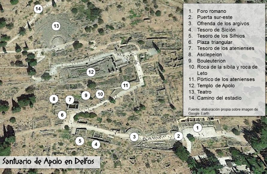 Infografía Delfos